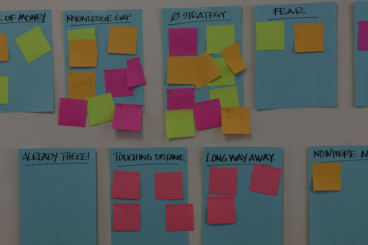 photo of stickies on wall from design house marketing workshop